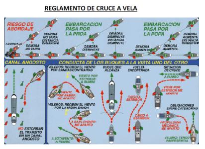 Guia Del Navegante3