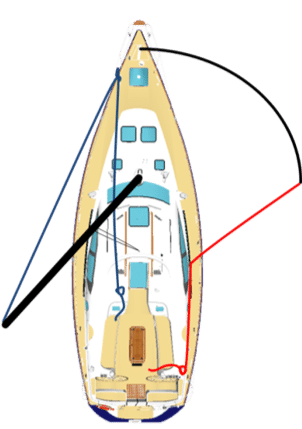 navegacion en portantes
