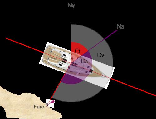 Fórmulas del PER