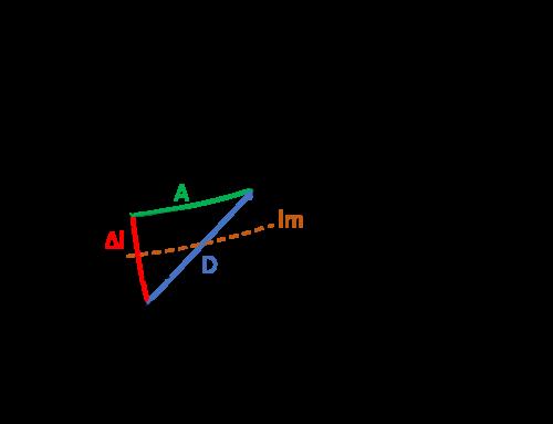 Fórmulas para el examen Patrón de Yate