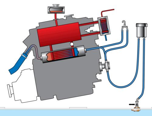 Funcionamiento del motor diésel. Parte 2