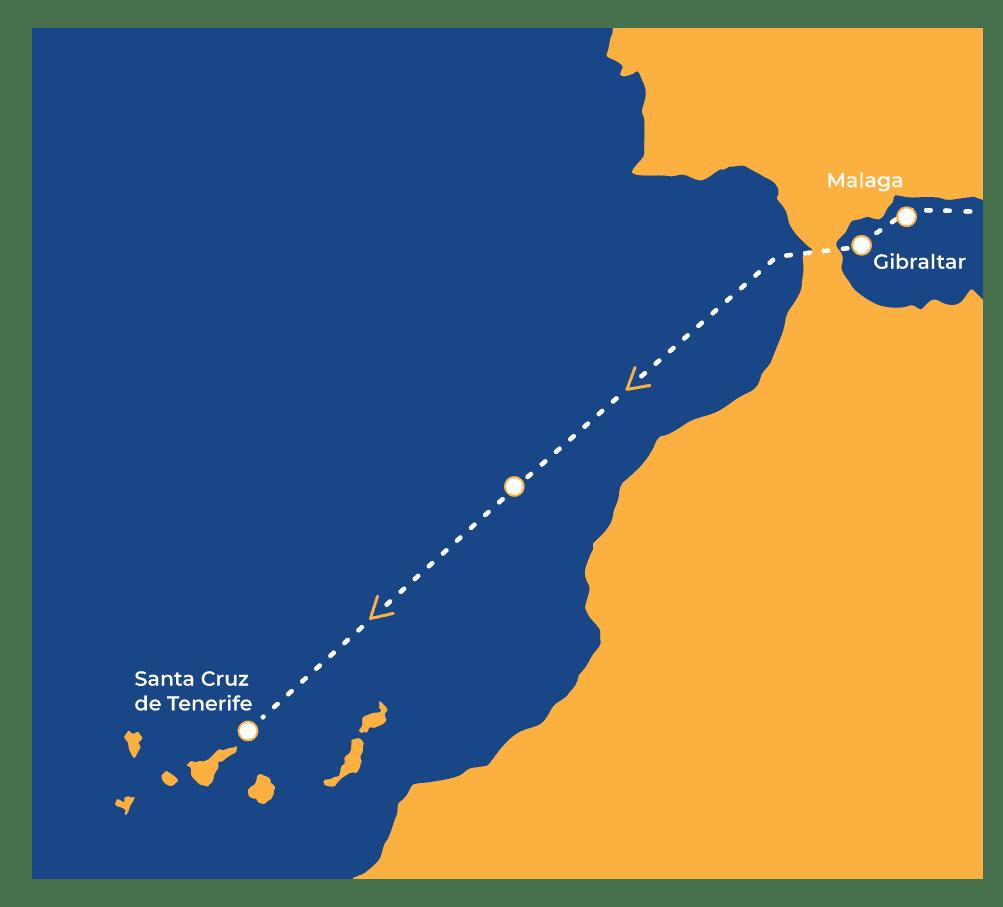 Malaga a Canarias en Velero